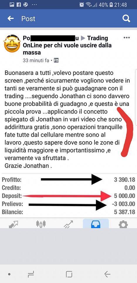 guadagnare con il trading